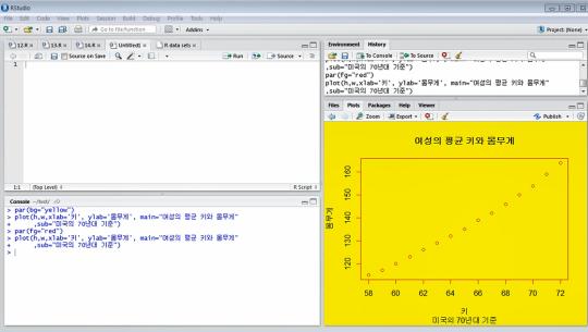 R 프로그래밍(빅데이터 분석) 제대로 배우기 Part.2