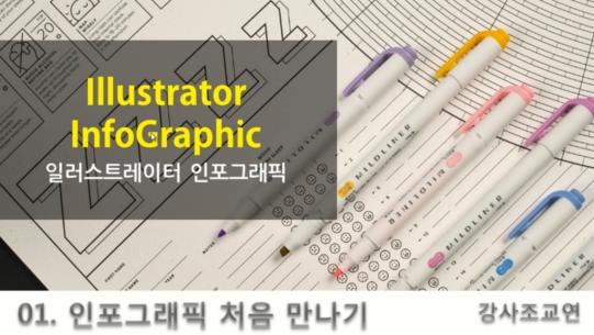 Adobe Illustrator 로 인포그래픽 제작하기